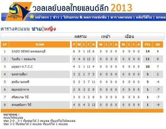 2012-12-15_table4