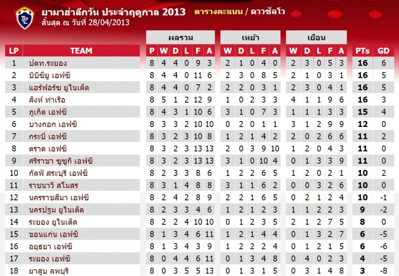table-8-siamsport
