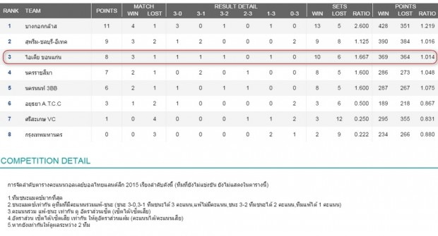 table-r4
