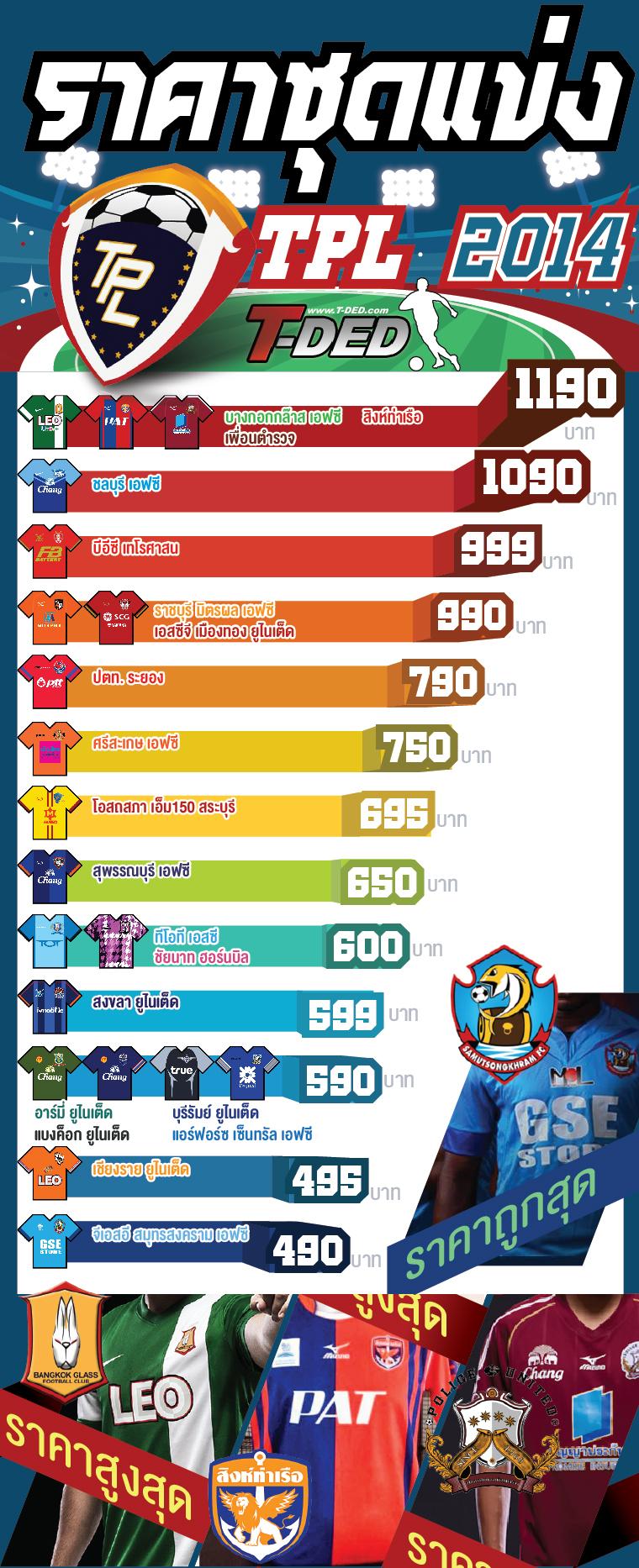 thailand-football-jersey-2014