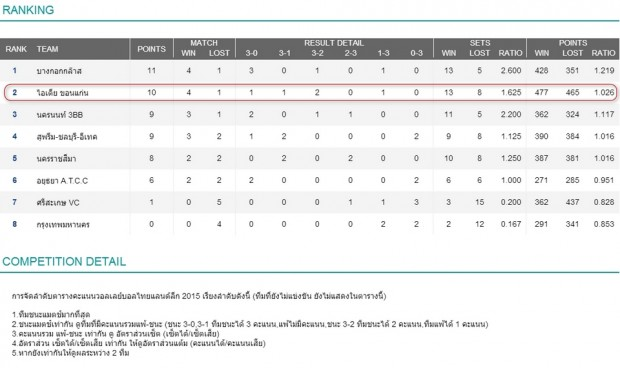 table-r5_ideakk
