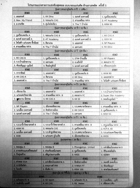 futsalkhonkaen5-1