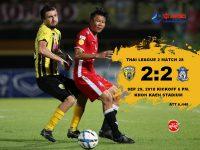 Match Review : Thai League 2-2018 นัด 28 ขอนแก่นเอฟซี 2-2 เชียงใหม่ เอฟซี